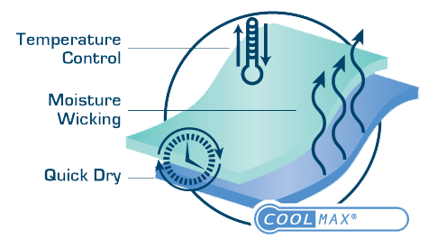 coolmax technology benefits